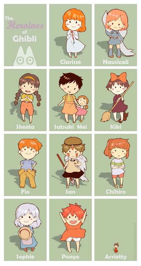 studio ghibli film timeline 707 best chibis anime images on pinterest anime chibi