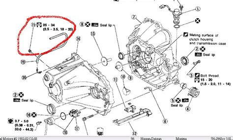 how do i check the transmission fluid in 1996 nissan maxima