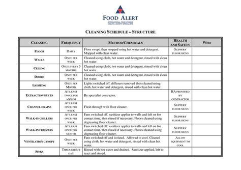 industrial kitchen cleaning checklist brilliant on kitchen