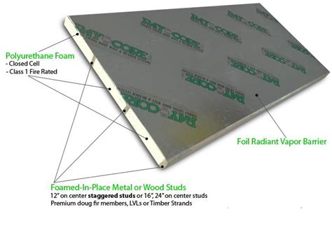 Roof Panel insulated roof panel sips by must