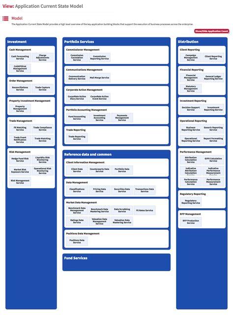 Application Portfolio Management Application Portfolio Management Template