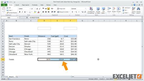 how to calculate per gallon mpg calculator per gallon calculator calculate mpg