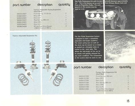 Datsun Parts Catalog by Datsun Competition Parts Catalog 1976