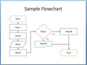 flow chart template for powerpoint how to flowchart in powerpoint 2007 2010 2013 and 2016