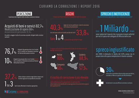rapporto d ufficio e rapporto di servizio corruzione nella sanit 224 la ricerca quot episodi di tangenti