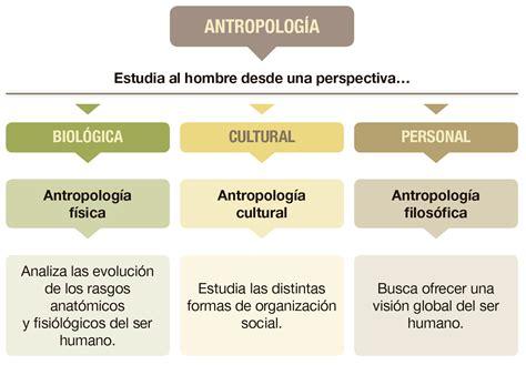 preguntas de investigacion antropologica blink activity blinklearning