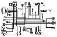 ktm exc  wiring diagram circuit wiring diagrams