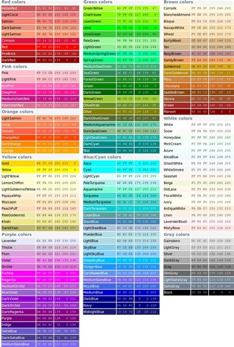 the 7 best images about colours on rgb color codes and colours