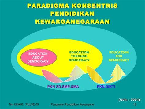 Paradigma Pendidikan Kewarganegaraan pengantar kewarganegaraan