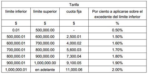 tarifa de impuesto sobre la renta 2016 nomina impuesto sobre n 243 minas 2018 los impuestos