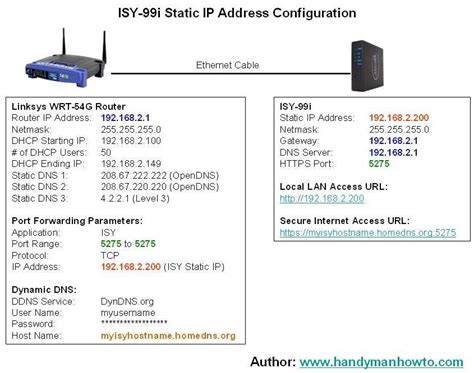 Ip Address How To Configure A Static Ip Address For The Isy 99i Home