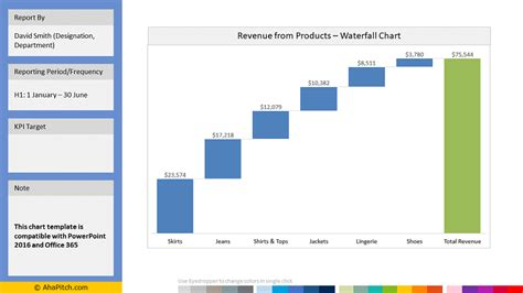 Waterfall Chart Powerpoint Template Powerpoint Waterfall Chart Template