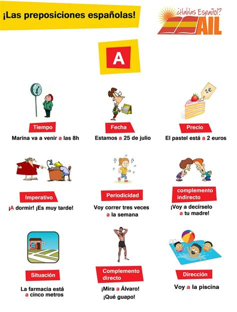 start spanish learn spanish to speak perfectly a language it s necessary to use the right propositions so let s start with