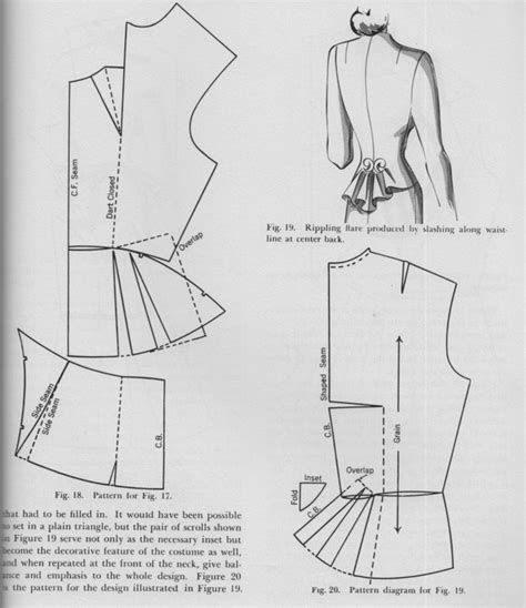 pattern drafting glossary 187 best images about pattern fashion terms flat