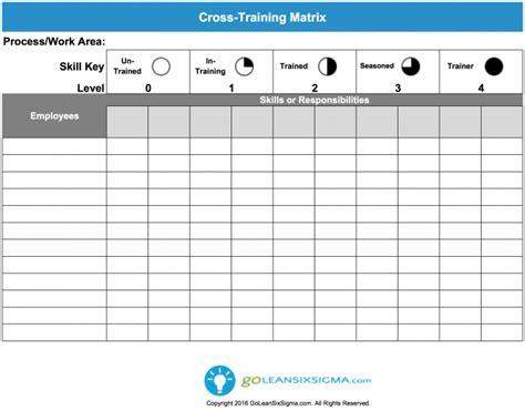Cross Training Matrix Template Exle Matrix Template