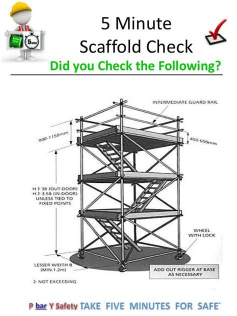 sketchbook user guide 5 minute mobile scaffolding safety