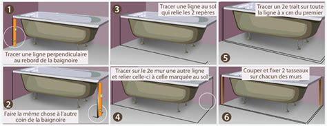 comment coffrer une baignoire comment habiller une baignoire
