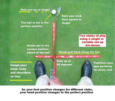 golf swing foot position golf training aids guide prolinergolf co uk