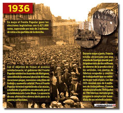 ideas y debates ips karl marx ideas y debates ips karl marx francia los revolucionarios