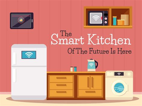 kitchen of the future the smart kitchen of the future is here infographic