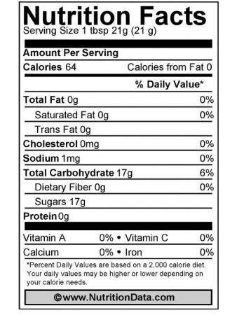 carbohydrates 1 tablespoon of honey honey nutrition facts bobbie hershey