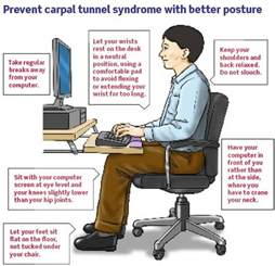 Office Desk Stretches Common Office Health Issues Treatment And Prevention