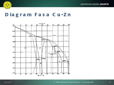 membuat flowchart di libreoffice diagram fasa cu gallery how to guide and refrence