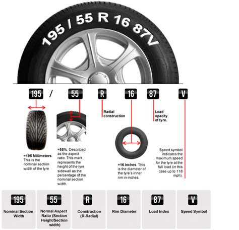 how to read dimensions tips on how to choose the right tyre for your vehicle tyre news all latest tyre information