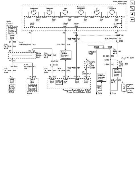 ls1 level sensor wiring for clarification