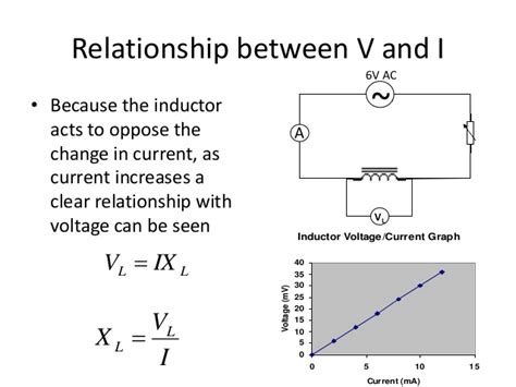 an inductor opposes changes in current inductors in ac circuits