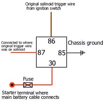 starter relay wiring diagram wiring diagram with description