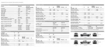 Nissan Frontier Truck Bed Dimensions 2016 Nissan Frontier Brochure Nissan Dealer In Yonkers Ny