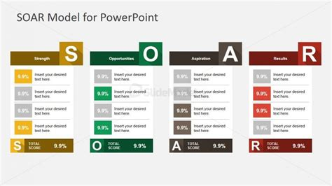soar analysis template soar scorecard design for powerpoint slidemodel