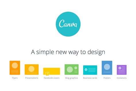 canva video canva making graphic design simple new startups