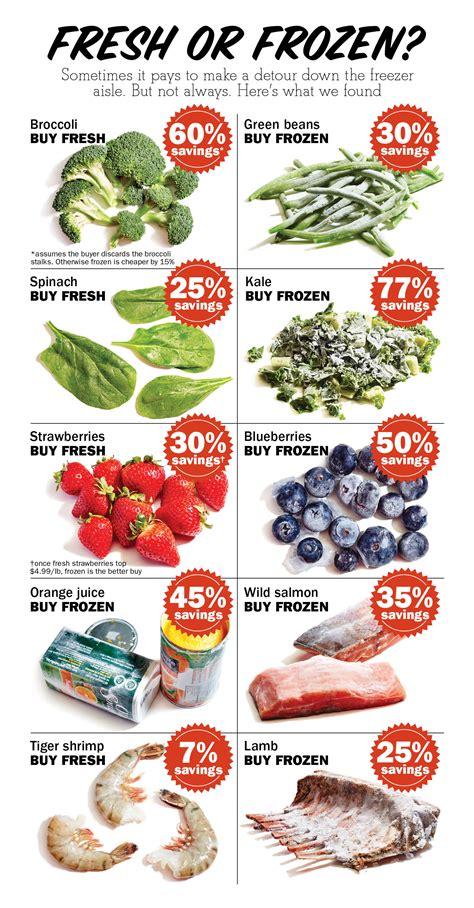 buy fresh  frozen vegetables