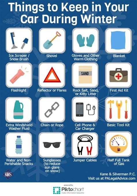 what to keep 15 important things to keep in your car during winter