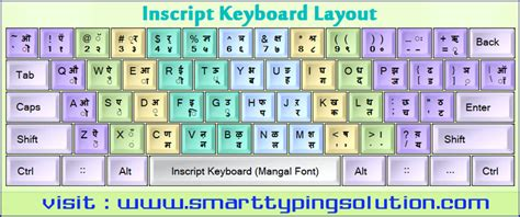 keyboard tutorial in hindi hindi typing short key download