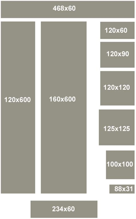 Standard Banner Sizes Template Size