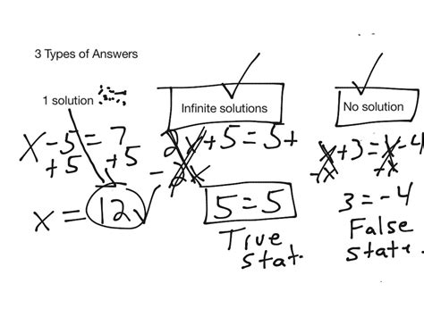Solving Equations With Infinite Or No Solutions Worksheet Answers
