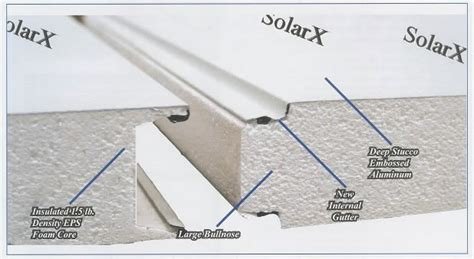 Insulated Aluminum Patio Cover Manufacturers; Insulated