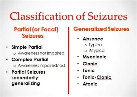 had seizure 25 best ideas about types of seizures on epilepsy types nursing