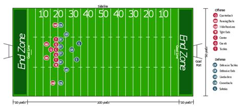 american football field diagram football field