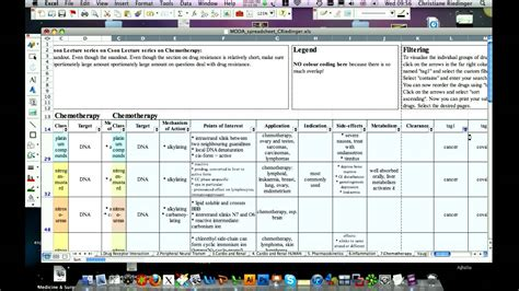 pharmacology card template how to use my pharmacology spreadsheet