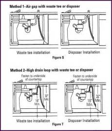 What Is An Air Gap In A Dishwasher Dishwasher Without Air Gap Internachi Inspection Forum