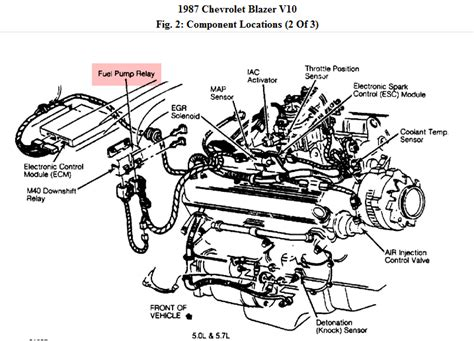 k5 blazer fuel wiring diagram wiring diagram with