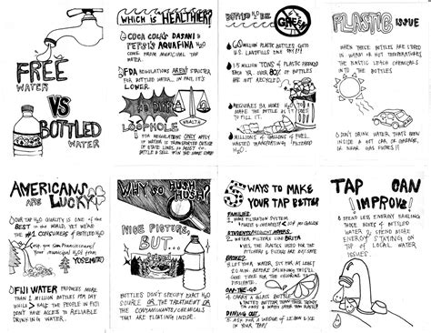 printable zines the small science collective free water vs bottle water