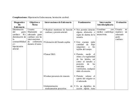 plan de cuidado de enfermeria para hipertension pae desorden cerebrovascular