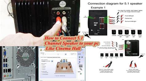 connect  channel speaker   pc  cinema