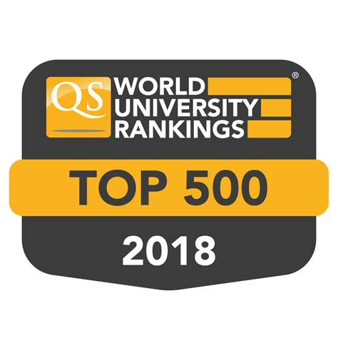 Aut Mba World Ranking by World Rankings And Accreditations Aut