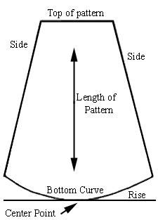 how to sew a swag valance swag curtain pattern with directions and tips more tips